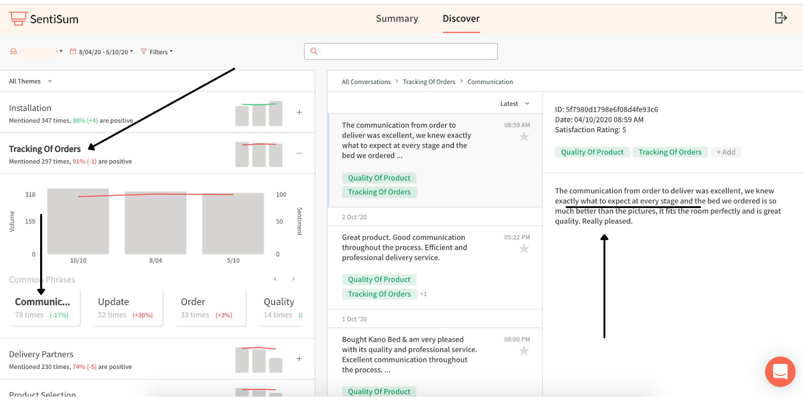 Customer touchpoint uncovered using analytics