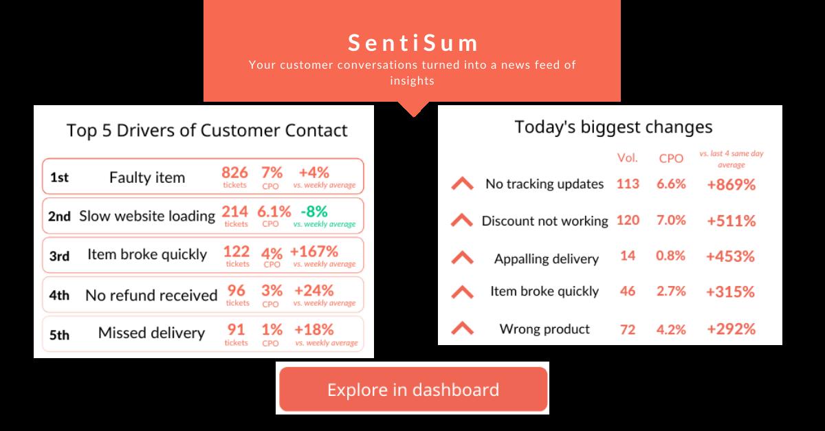 Customer service reporting future
