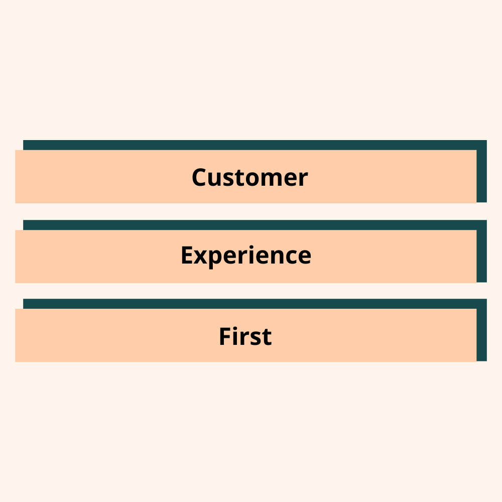 value of customer service