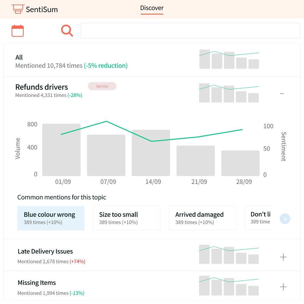 SentiSum Platform