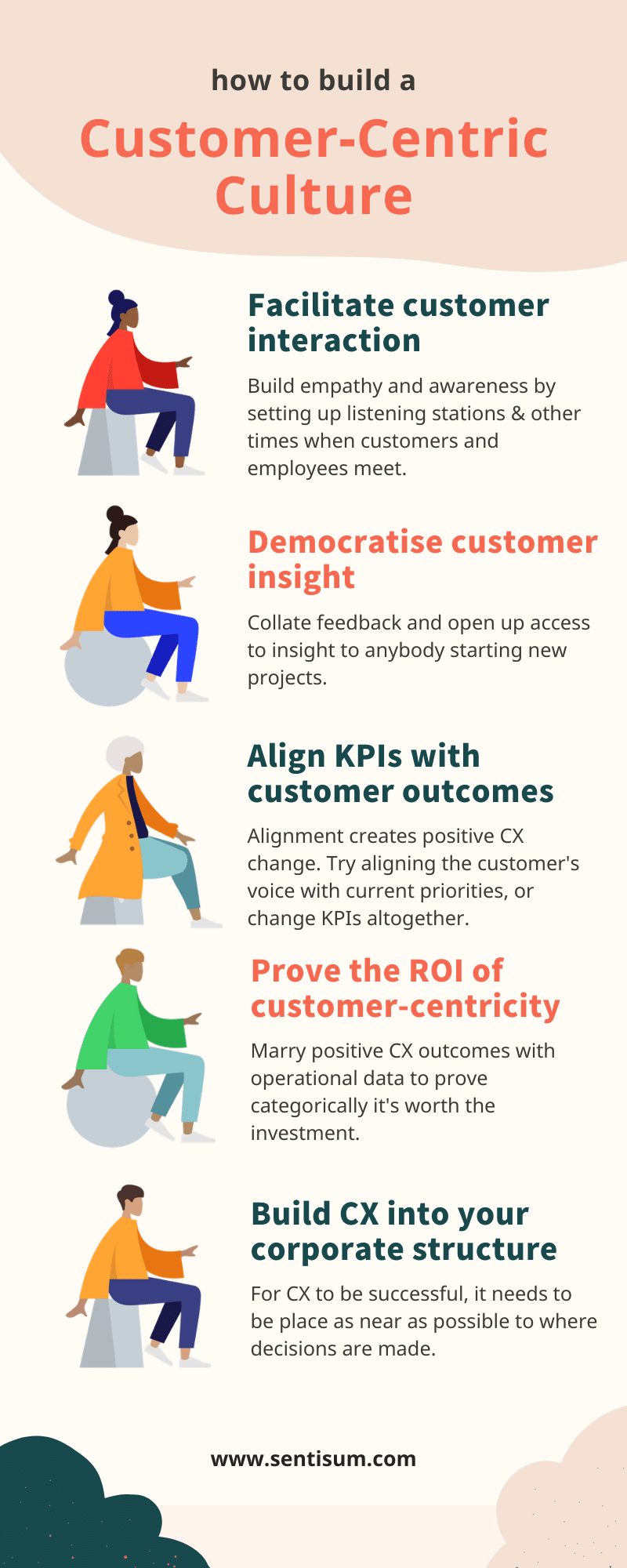 How to build a customer-centric culture