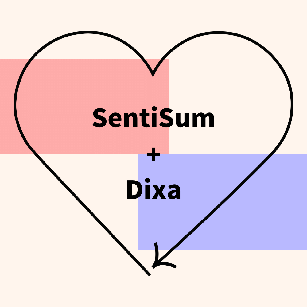 SentiSum's Automated Tagging & CS Analytics, Now Available on Dixa