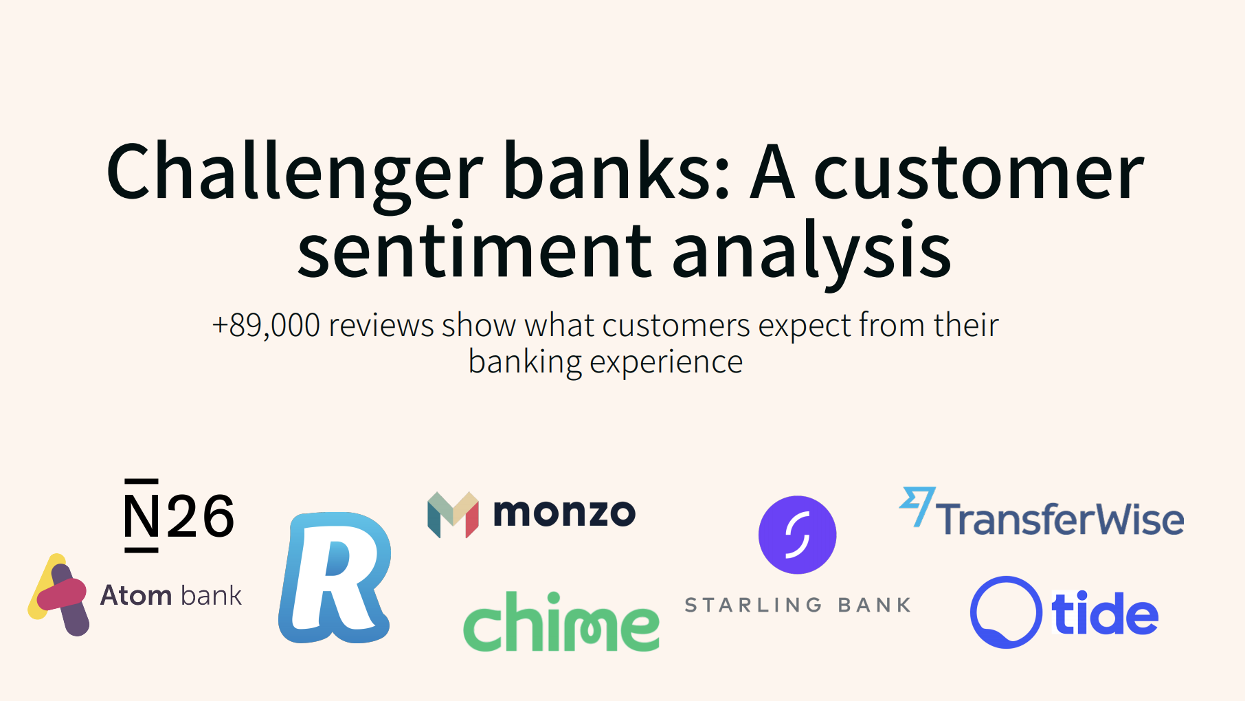Sentiment analysis banking report front page