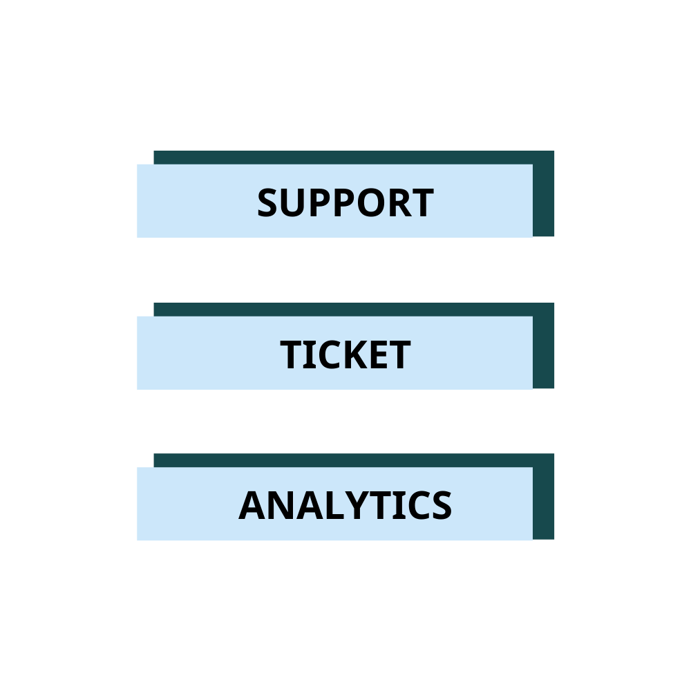 Support ticket analytics