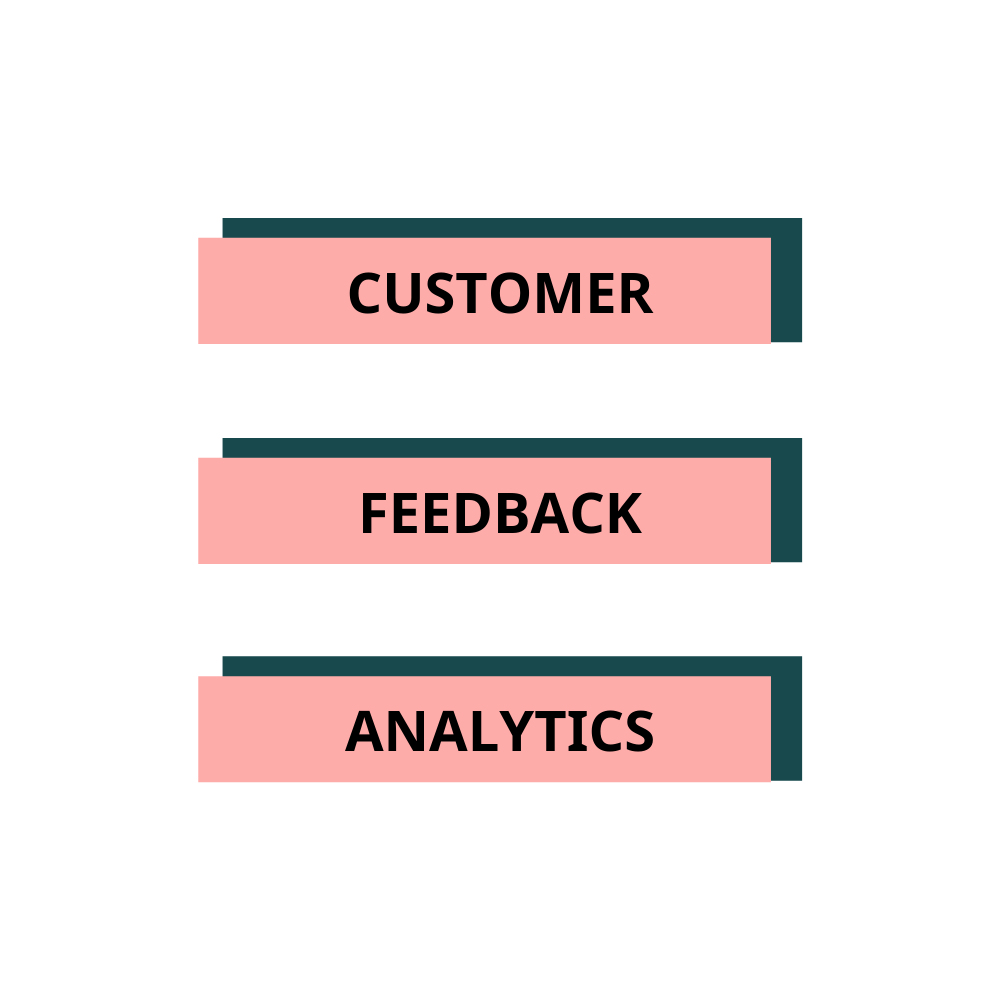 Customer feedback analytics