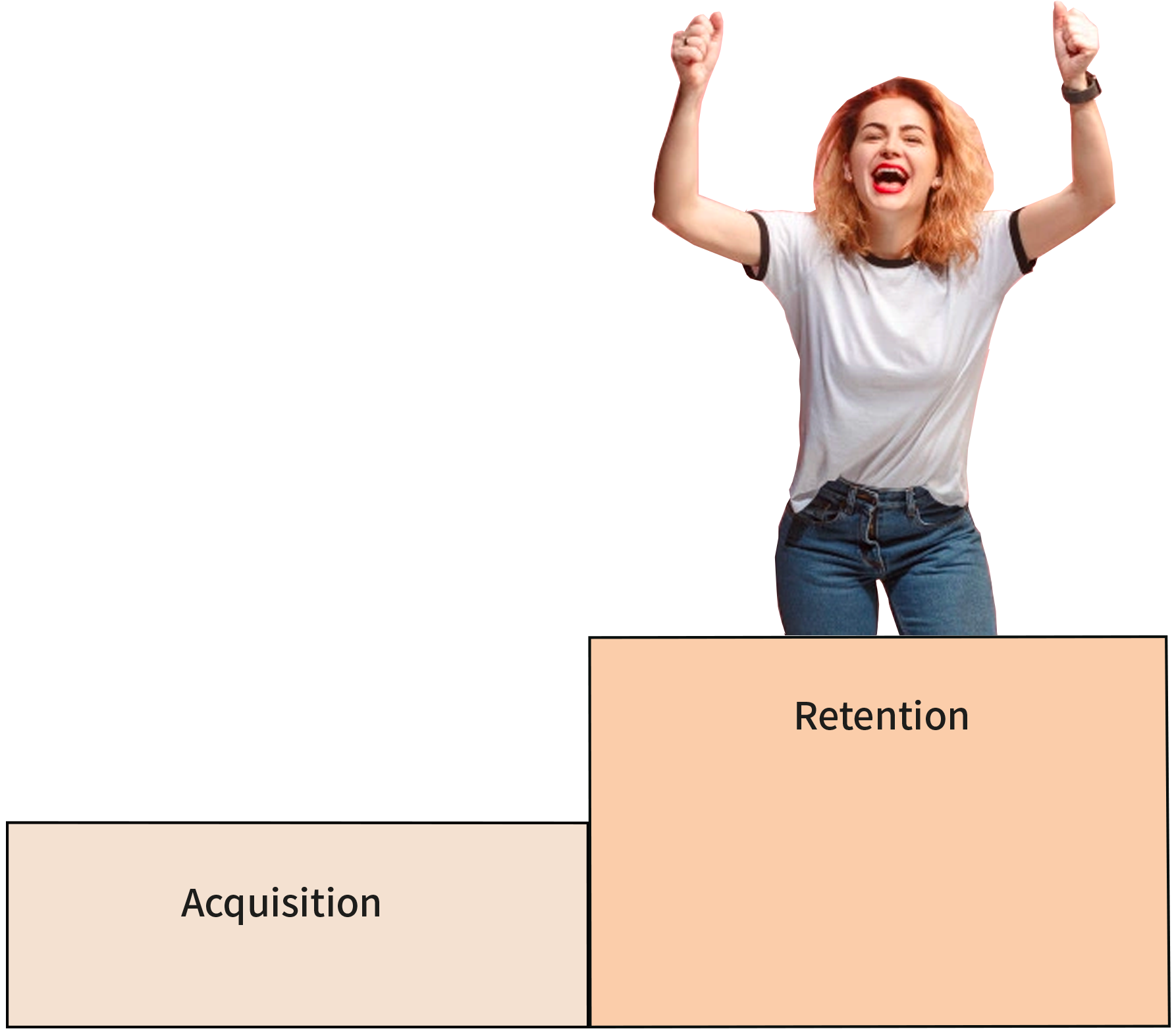 woman cheering for retention