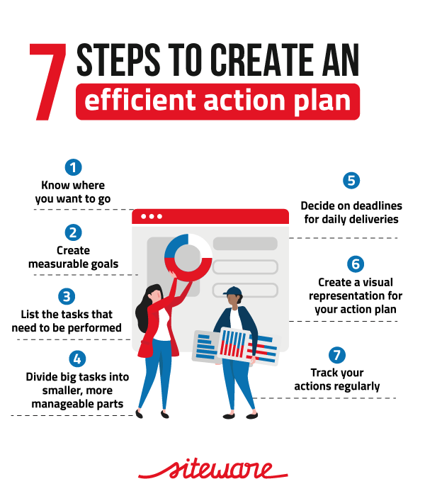 How to create a customer service action plan