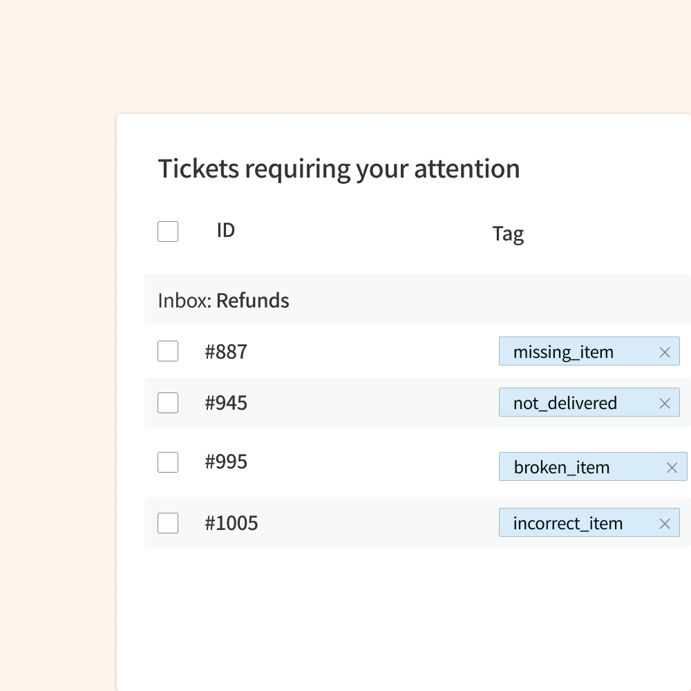 A view of a particular inbox where the tickets are tagged with 'refunds' so have been routed here