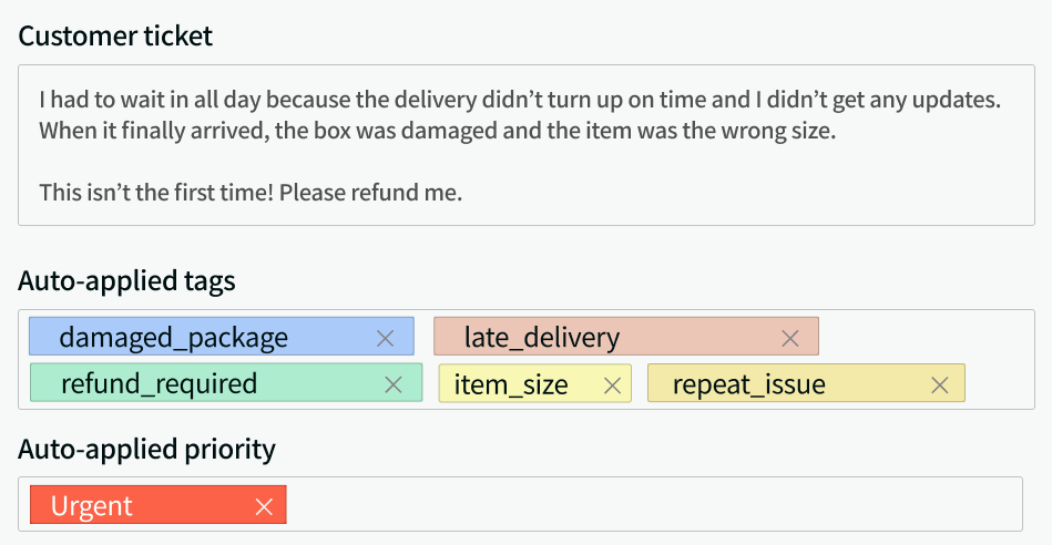 Tags automatically applied to a customer support ticket