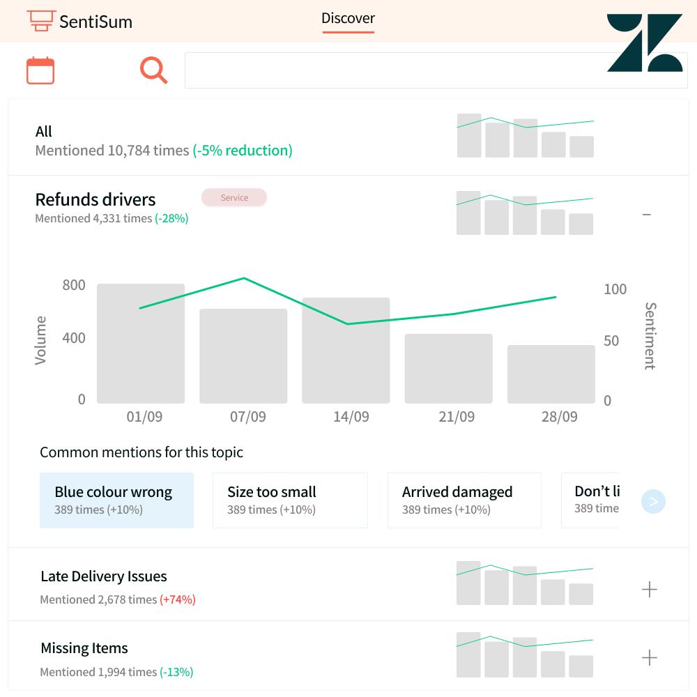 Zendesk sentiment analytics platform