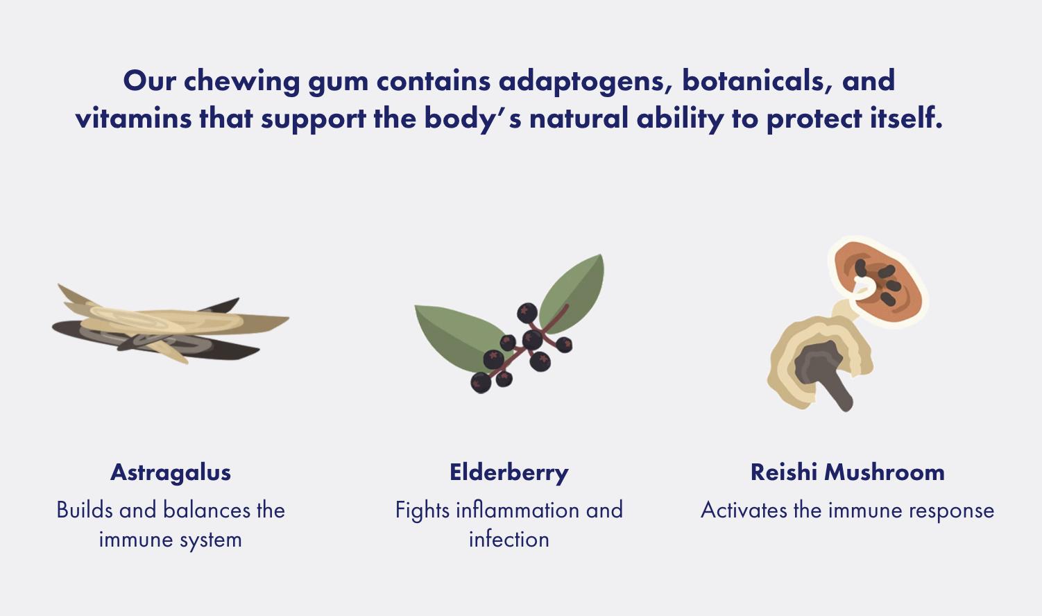 Immune System Boosting Chewing Gum