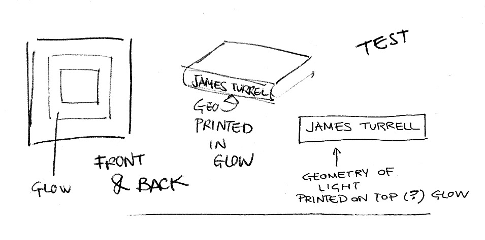 Sketch of the book Geometry of light