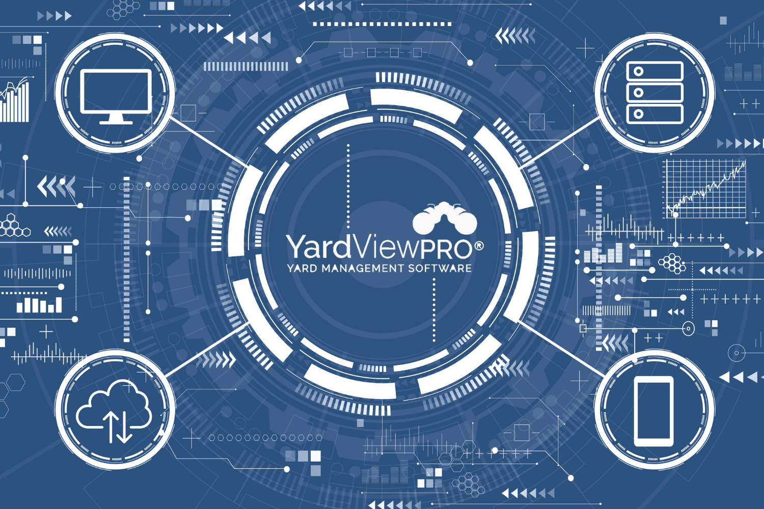 A digital illustration of interworking, interconnected, integrated systems working with YardView yard management software