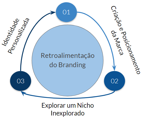 Retro_branding.PNG
