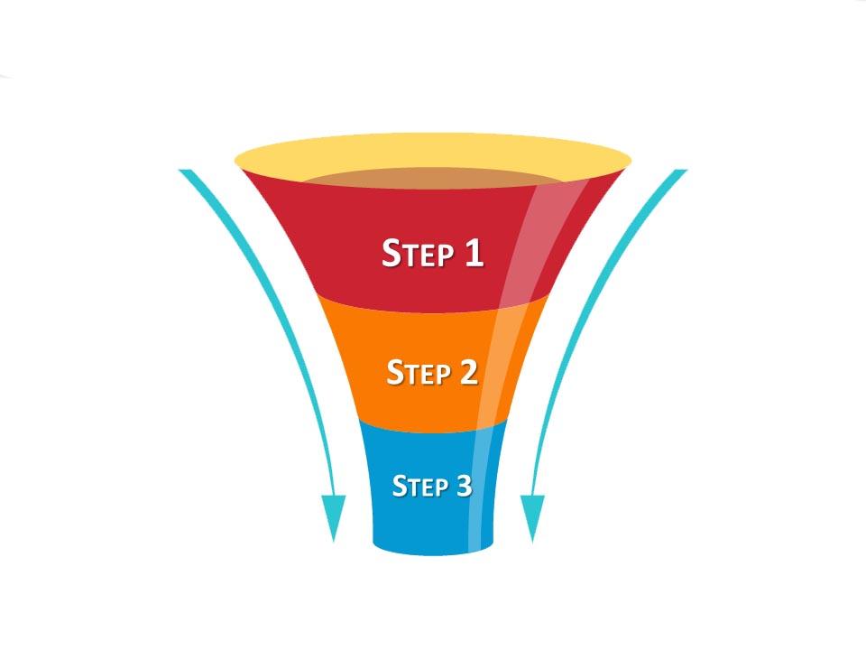 3 step marketing funnel