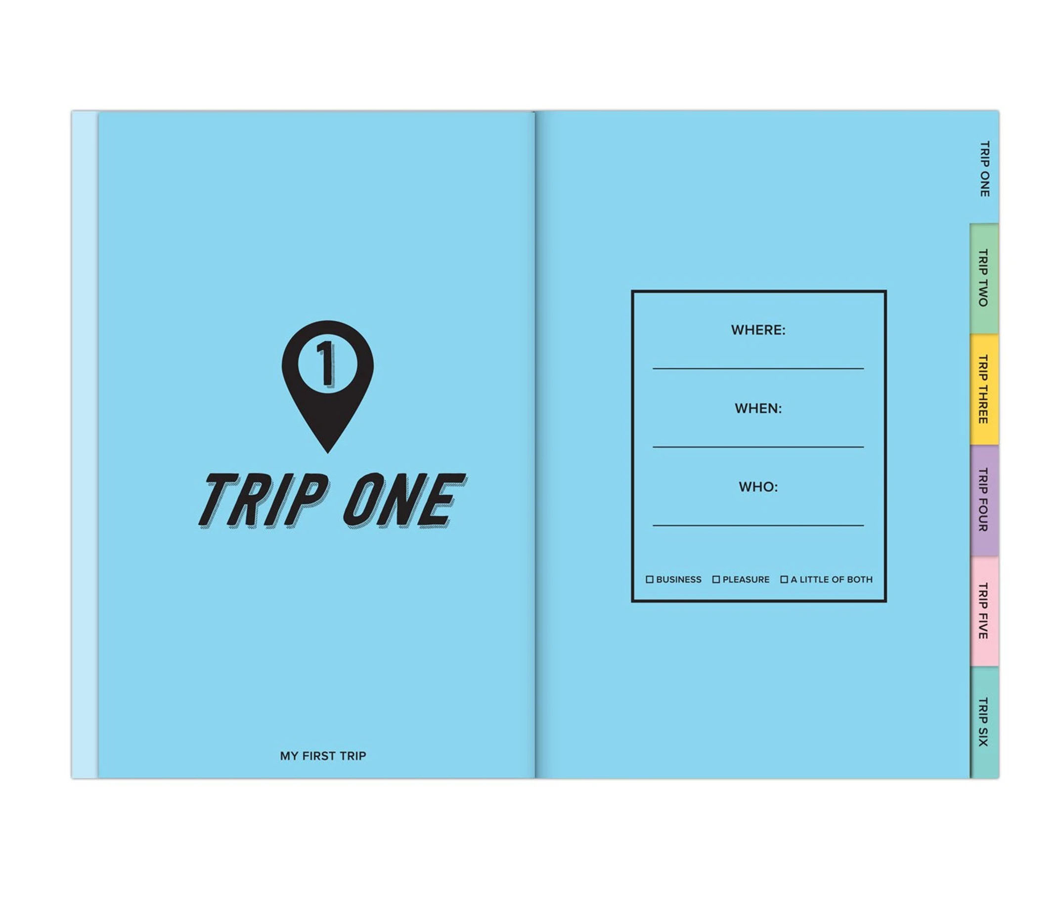 This Journal is going places spread view of a new section called Trip one and fill in the blanks.