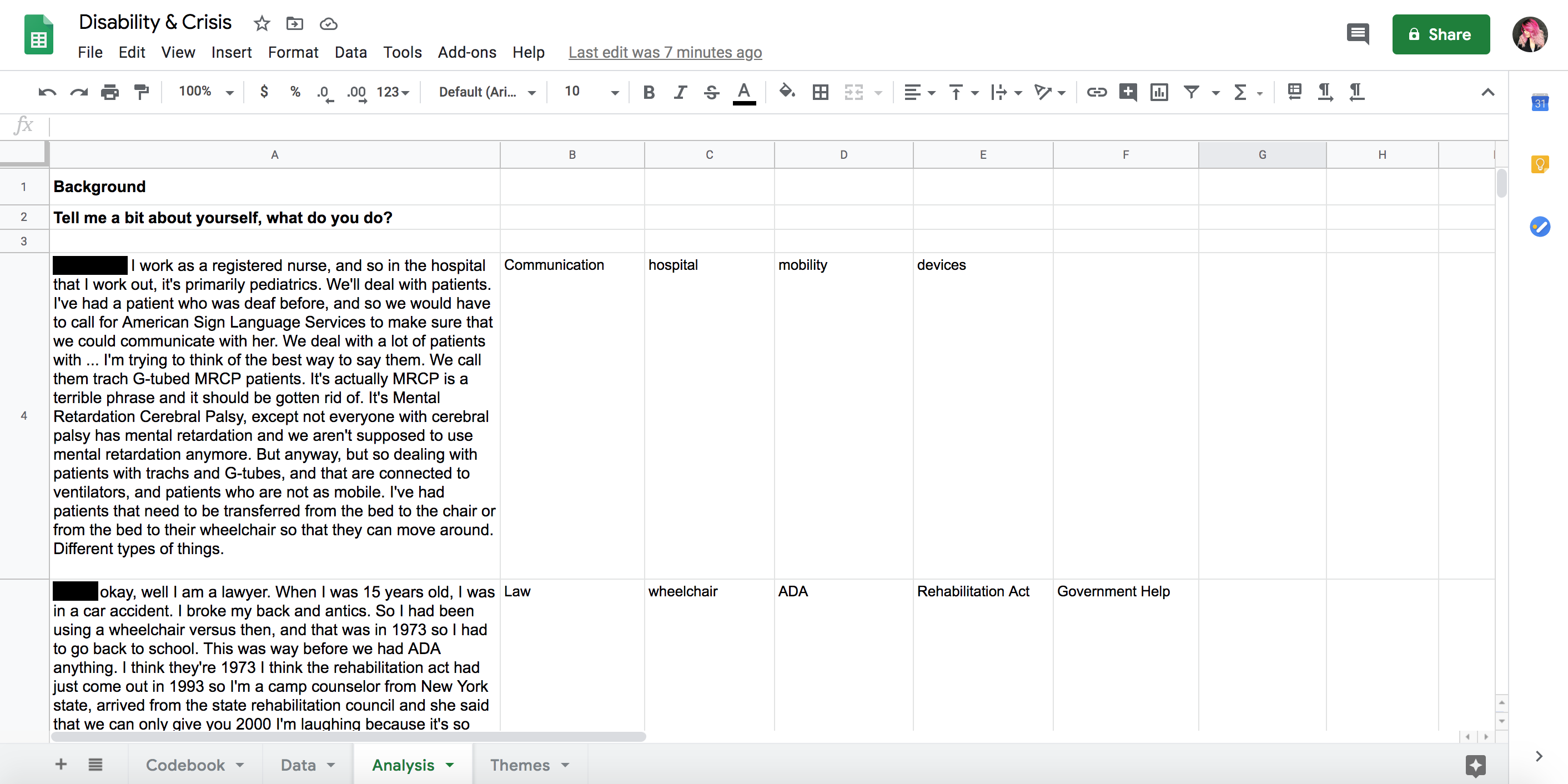 Google Excel sheet of my analysis of my data. This sheet is sectioned by questions that I asked participants and their responses that are anonymous. On the side columns I tagged keywords that were in their responses to keep track of how many times it was used.