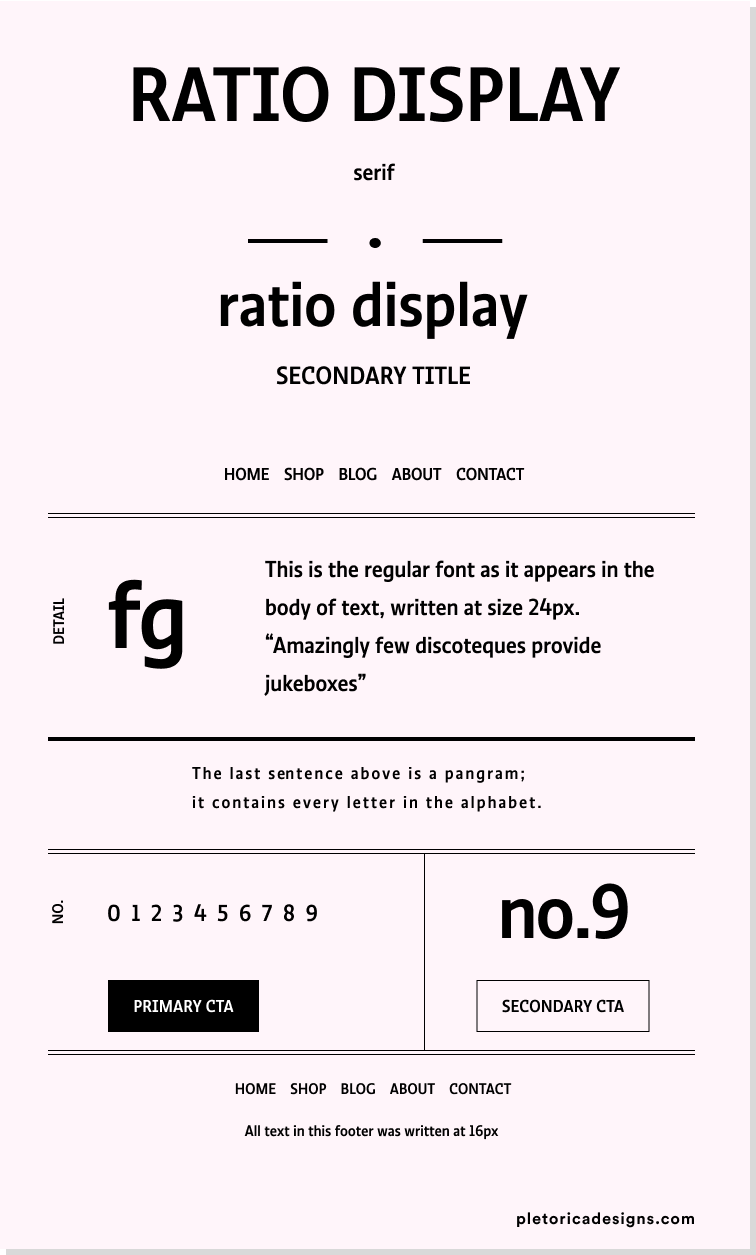 Ratio Display