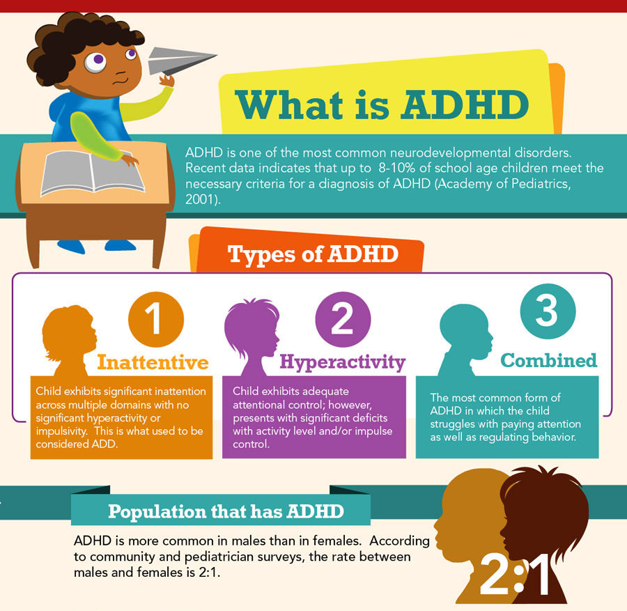 What-is-ADHD-Infographic1