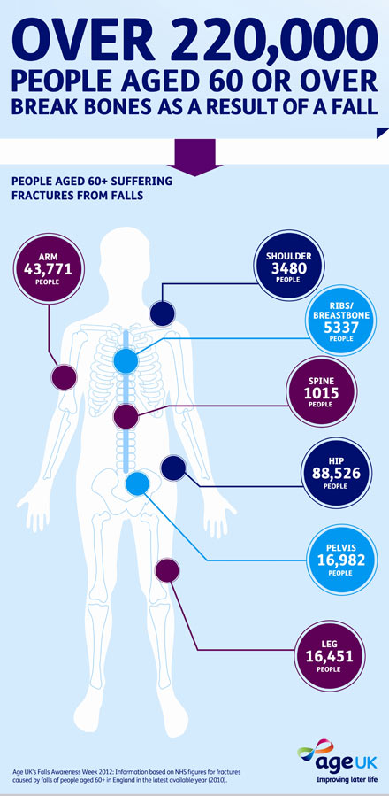Large_FAW_infographic_bone_health_2012