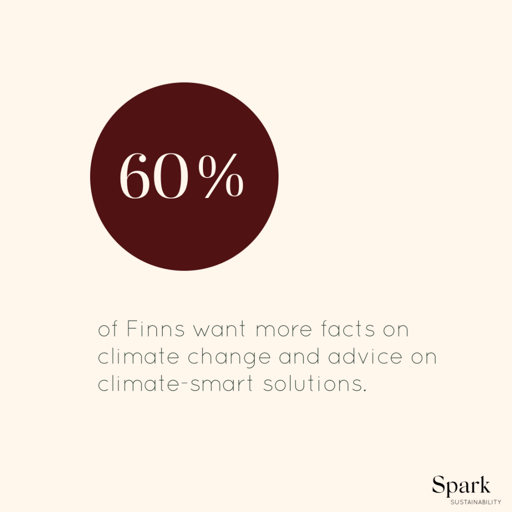 Text saying 60% of Finns want more facts on climate change and tips on sustainable solutions