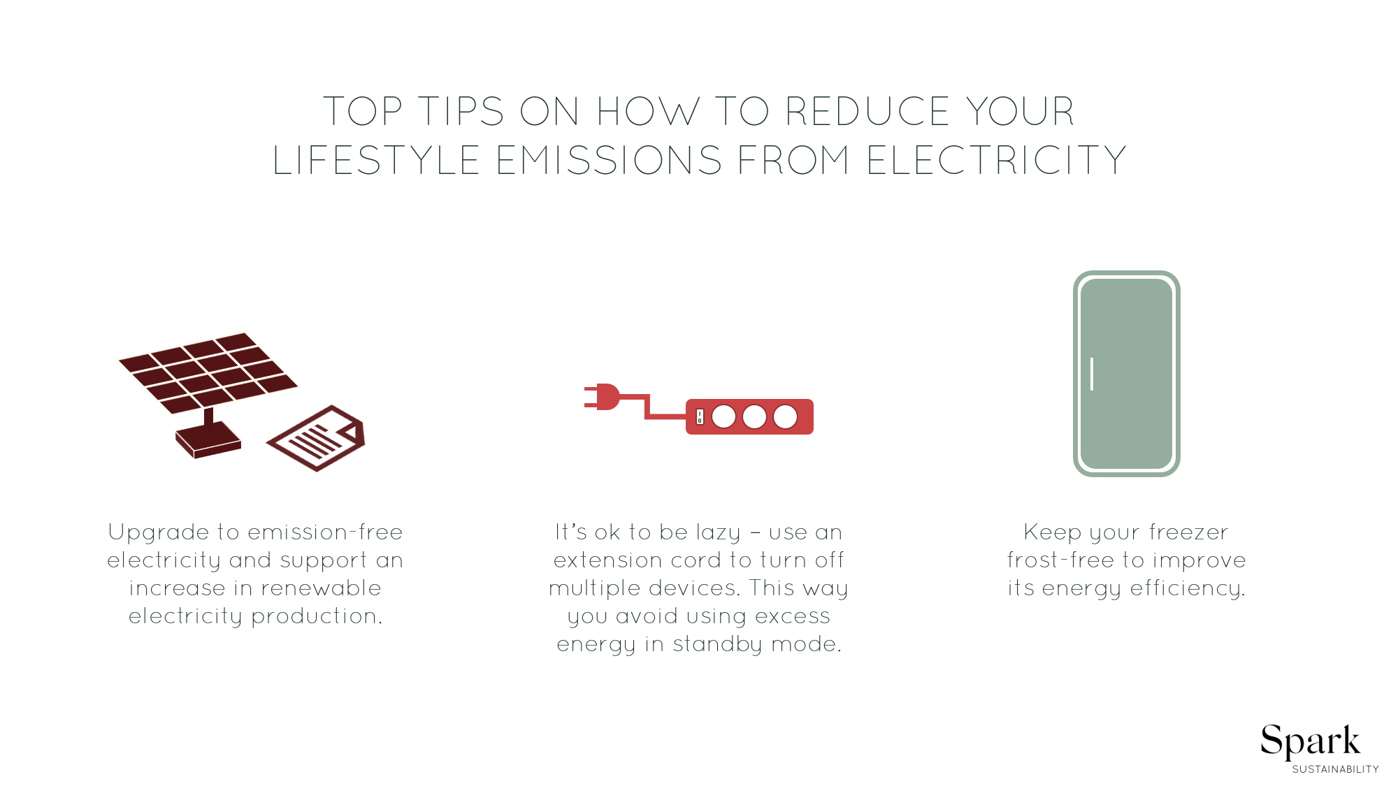 picture with 3 tips on how to reduce lifestyle emissions from electricity