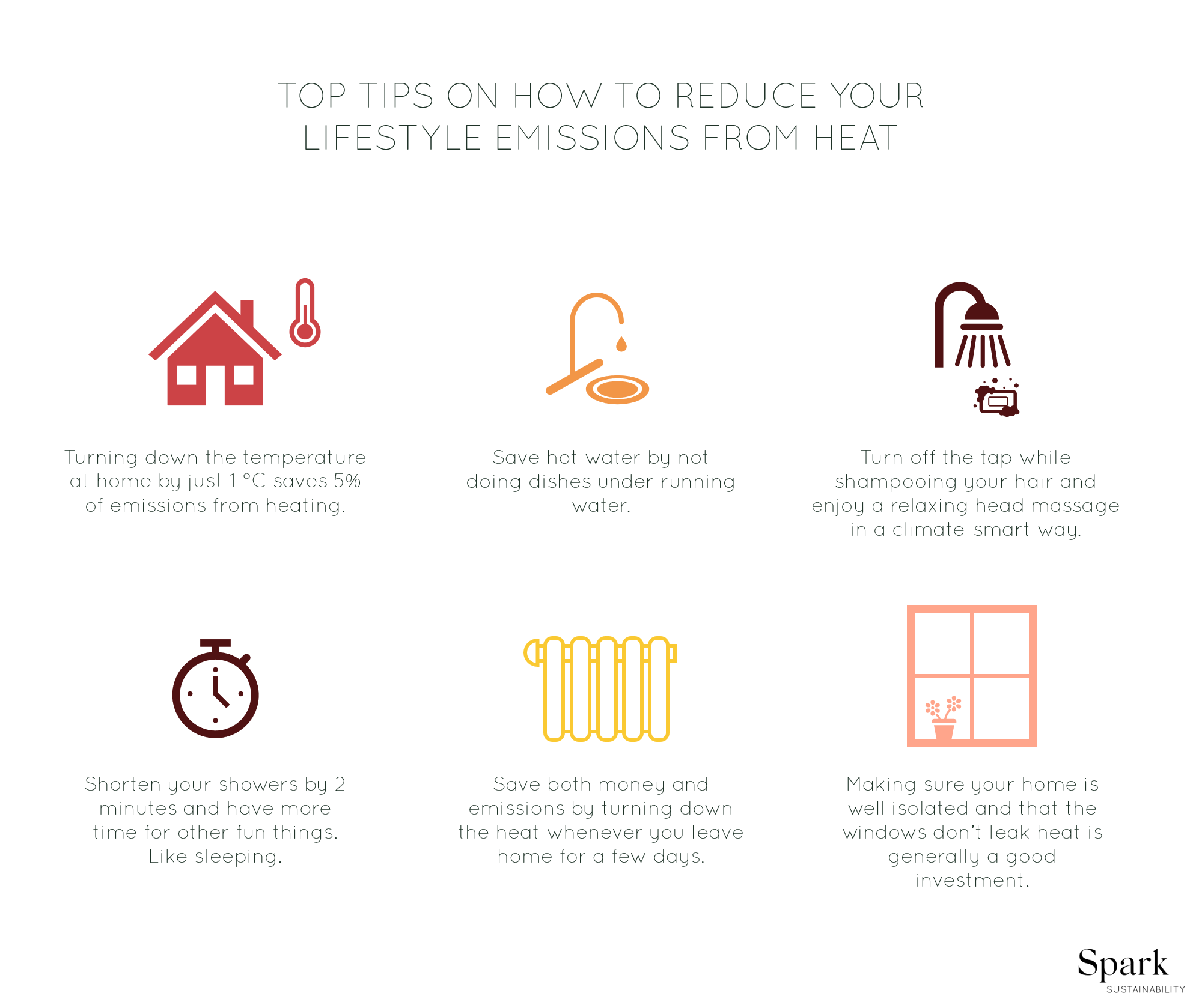 Sustainable heating – top 6 tips on how to reduce lifestyle emissions from heating.