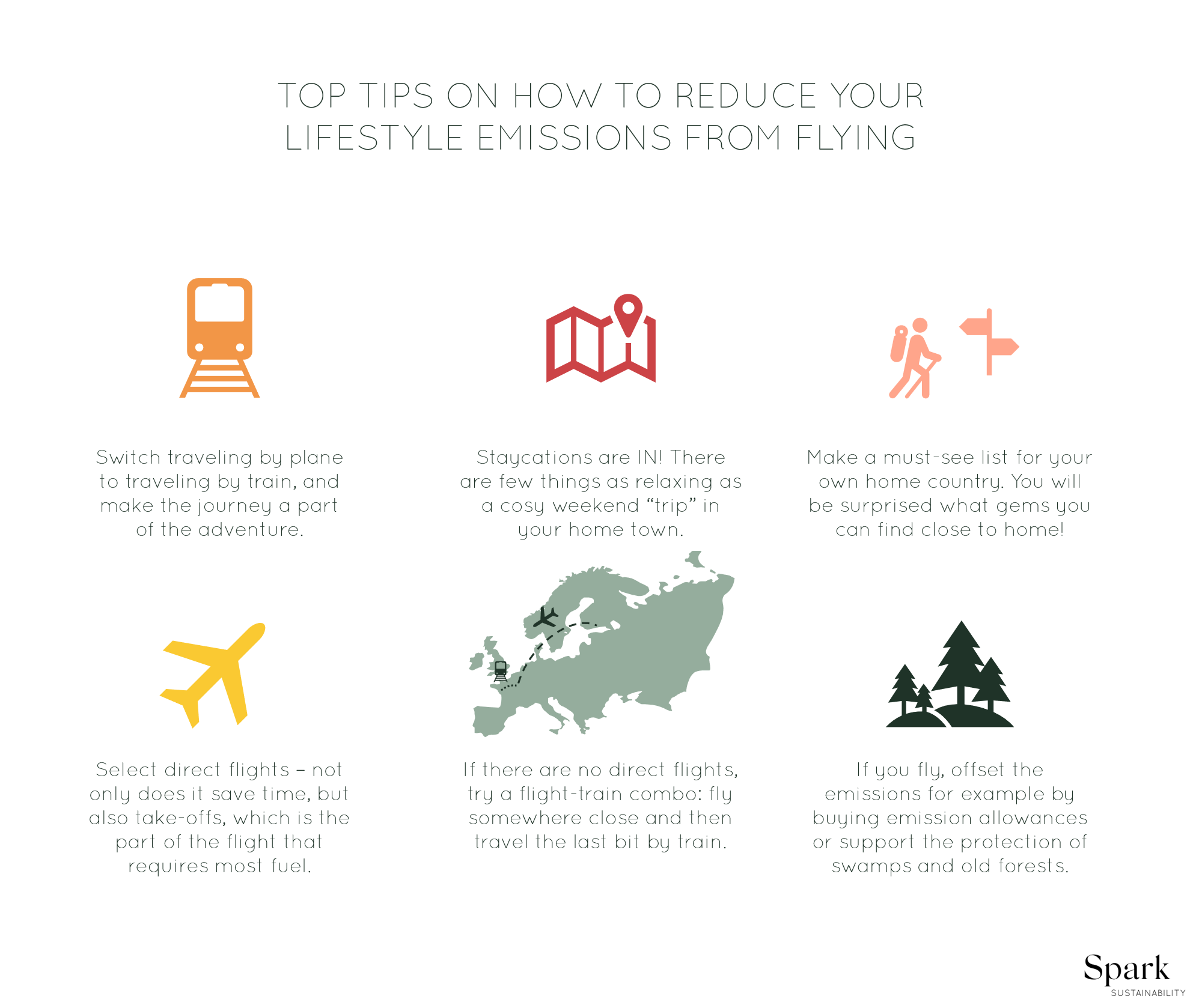 Sustainable travel – top 6 tips on how to reduce lifestyle emissions from travelling and flying.