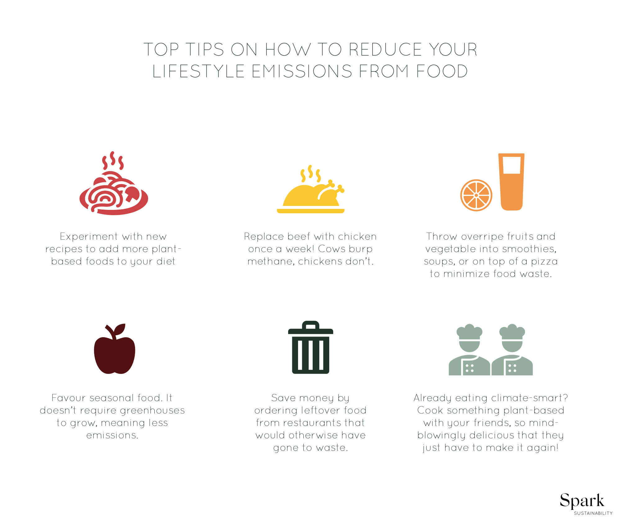 Sustainable food – top 6 tips on how to reduce lifestyle emissions from food.