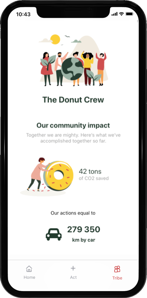 Screenshot of The Donut app, showing the Donut Crew's total carbon emission savings.