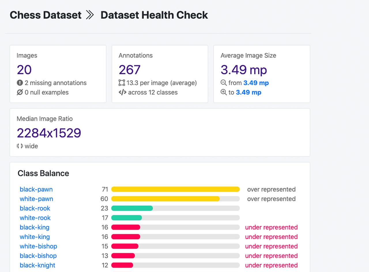 Roboflow dataset health check (displaying class imbalance, dataset size, image dimensions)