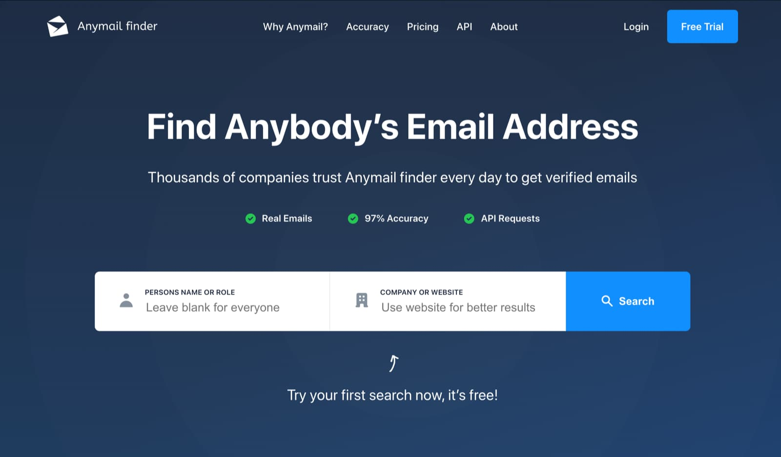 anymailfinder.com find anybodys email address