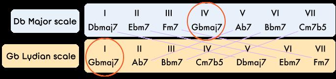 locket crumb scale