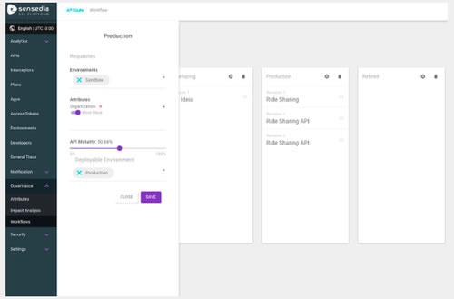 API Governance - Custom workflows