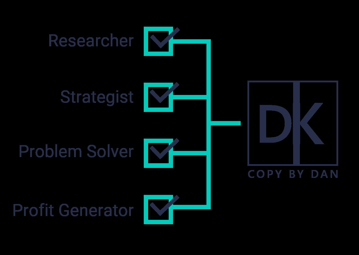 Copywriter analyst strategist problem solver research