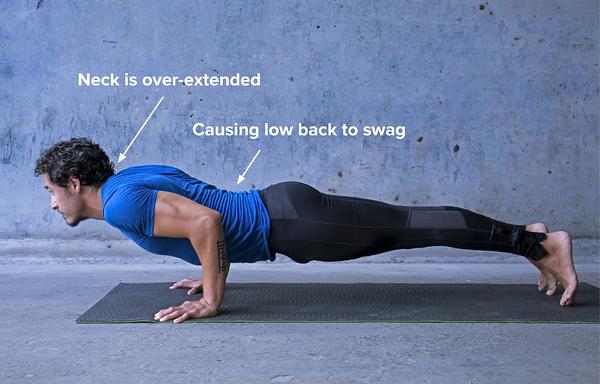 Chaturanga Yoga