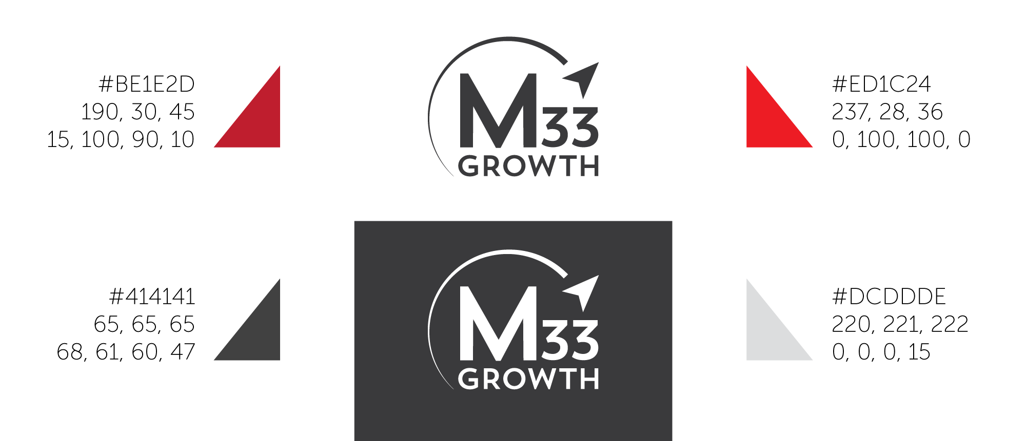M33 Growth logo variations