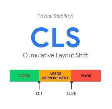 Cumulative Layout Shift Metric