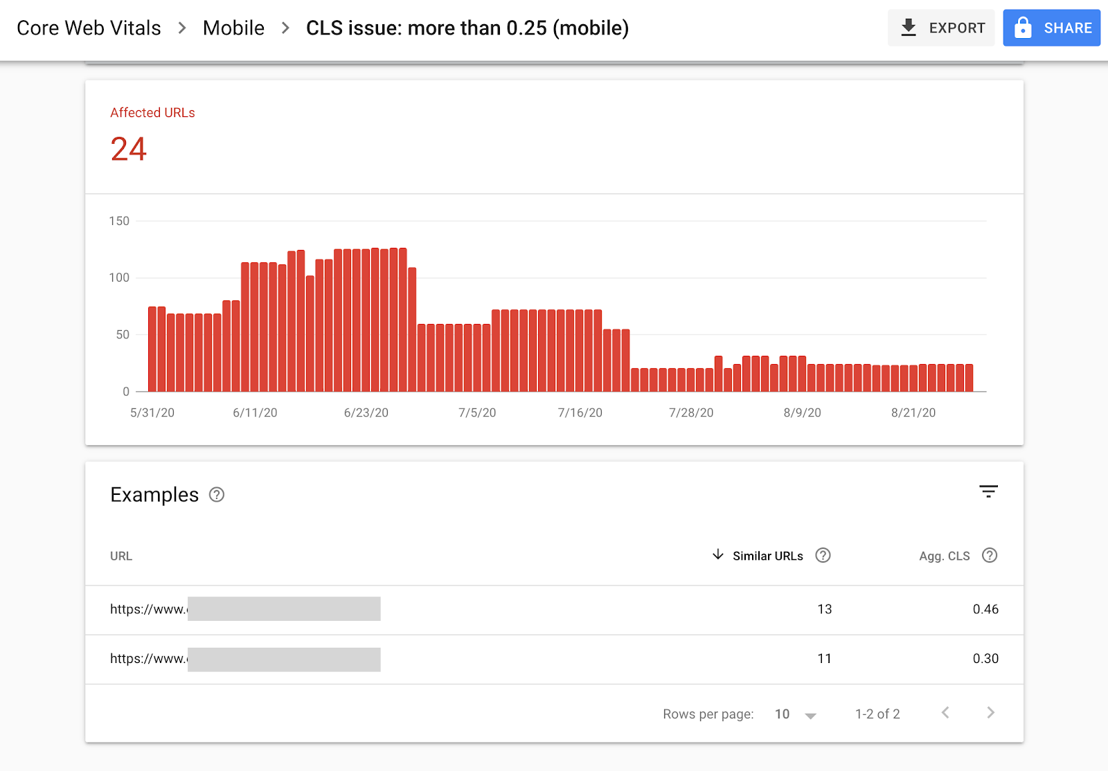 CLS issues reported by Search Console