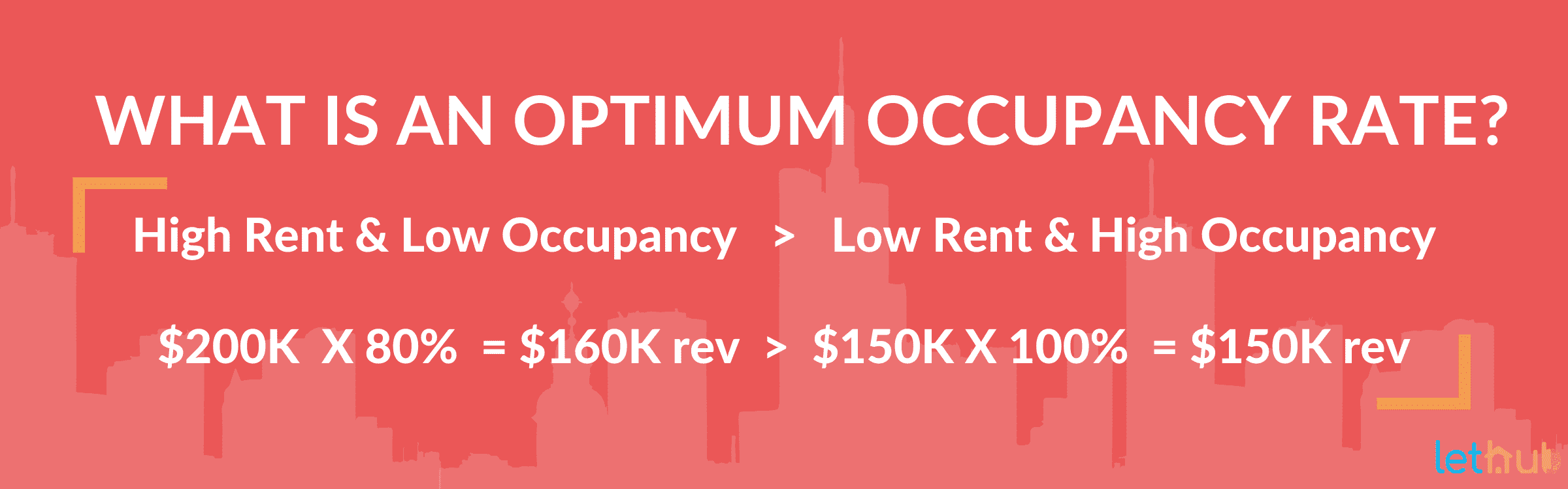 Optimum Rental Occupancy Rate Explanation