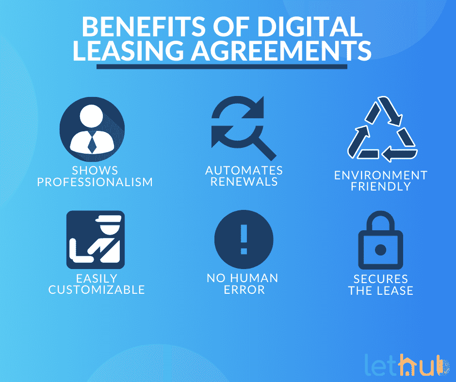 Benefits of Digital Leasing for improving lead to lease conversion