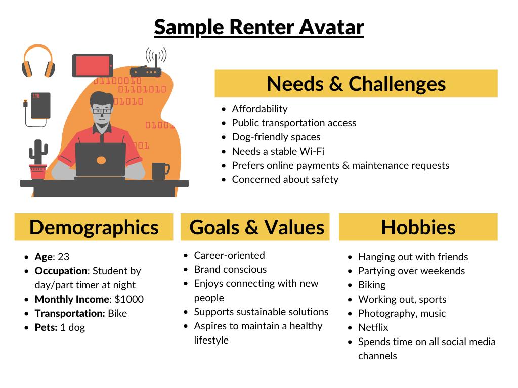 Renter Avatar (Student) for rental ads