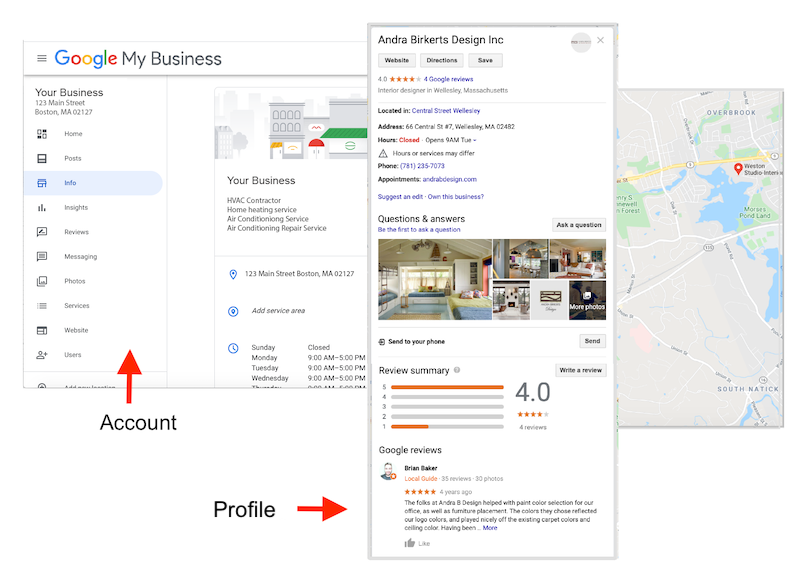 Example of Property management SEO - GMB Online Reviews