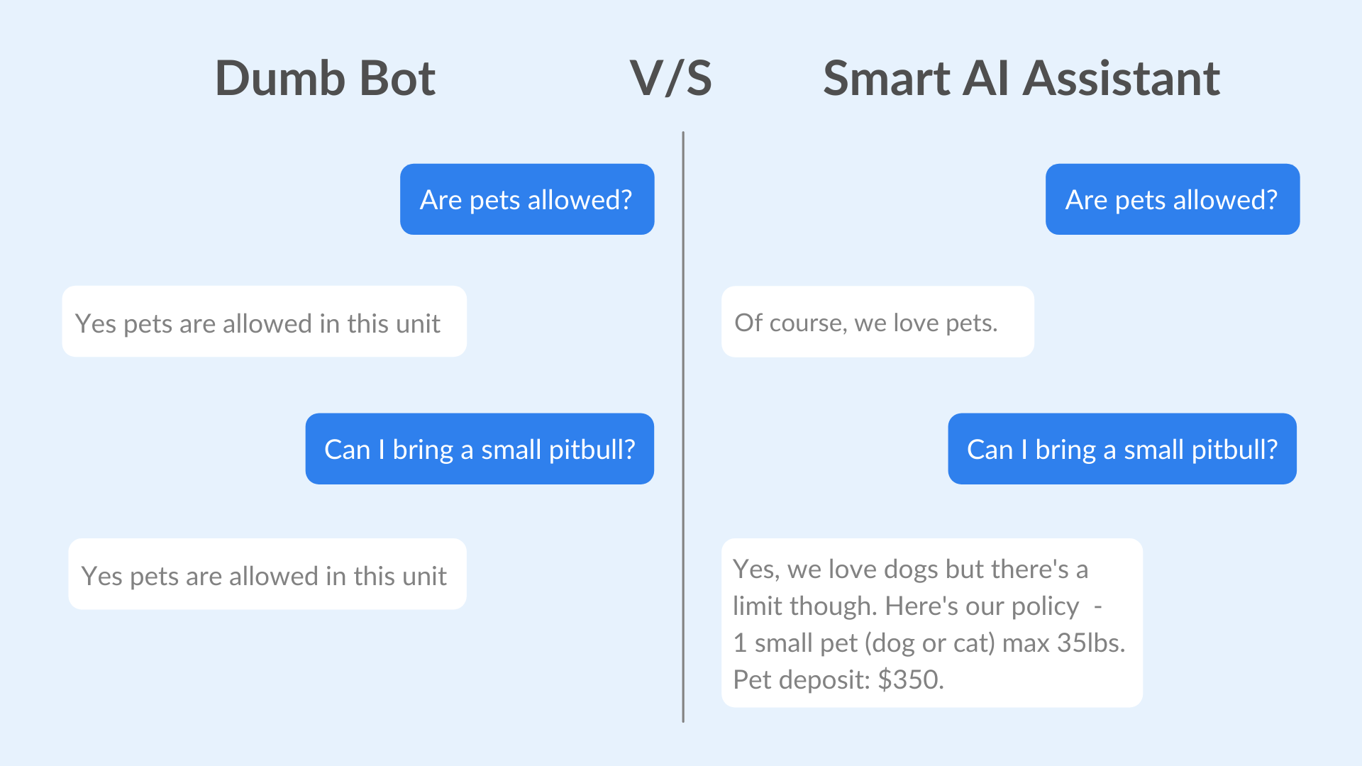 Smart AI-powered Chatbot
