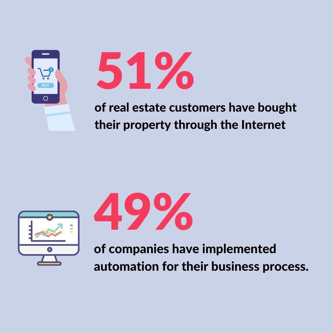 property management software benefits