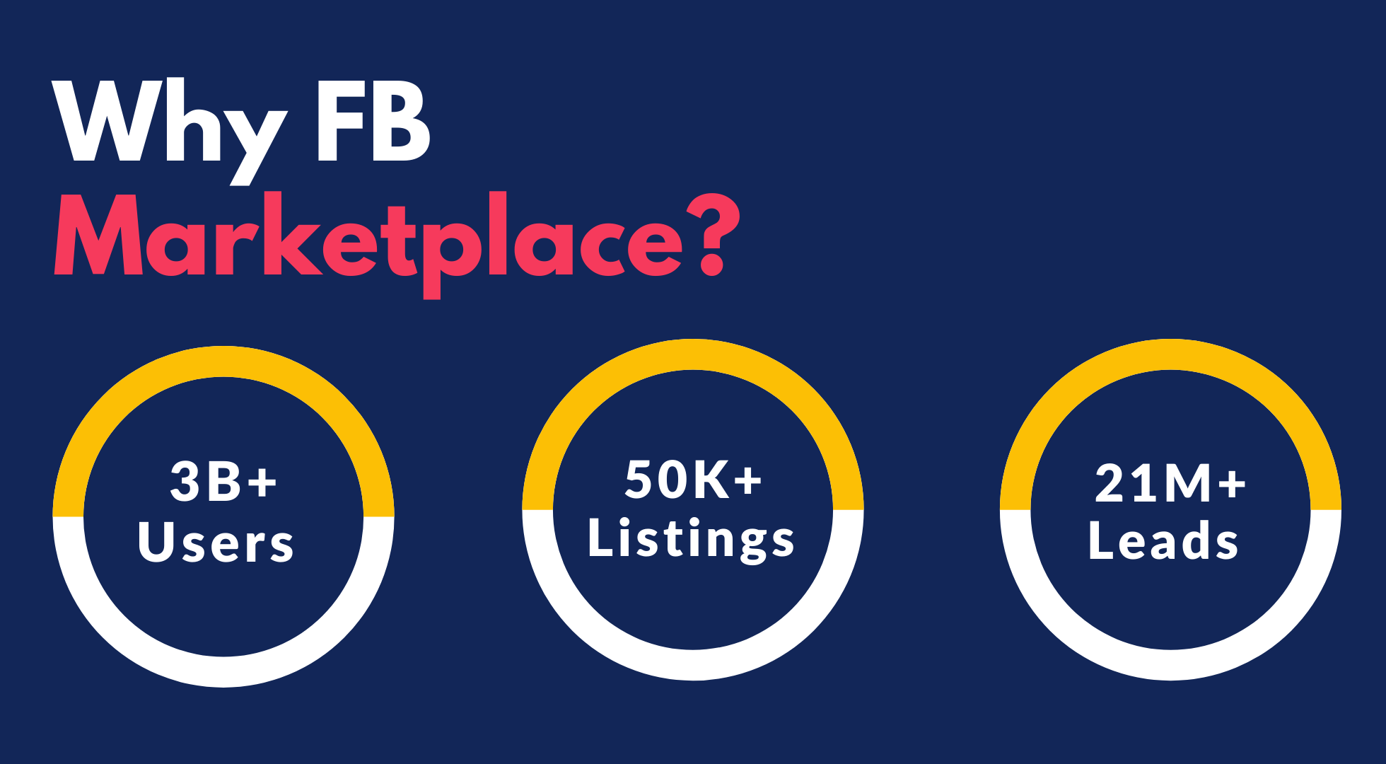 importance of facebook marketplace