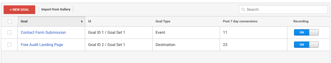 Google Analytics Goals - Destination