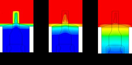 Wärmetransport in Sensor: simulationsbasierten Optimierung führt zu Steigerung von Reaktionszeiten bei Temperaturmessung von Prozessflüssigkeiten und Oberflächen