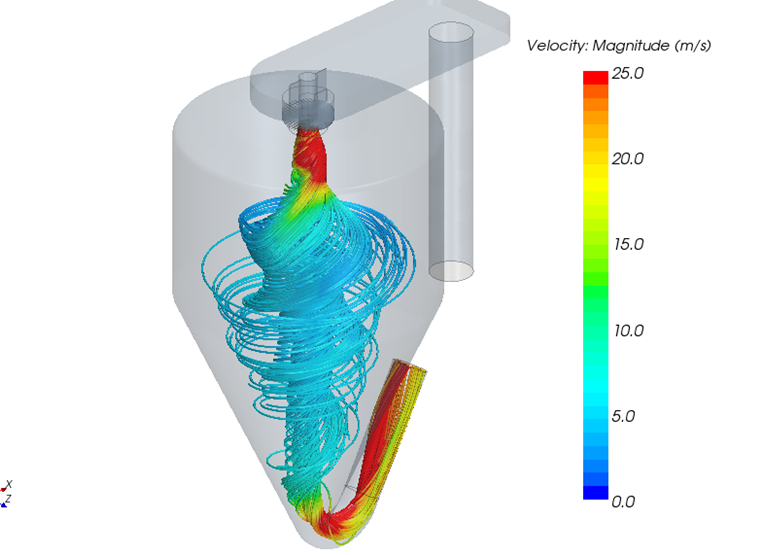 Strömungssimulation der Partikelgeschwindigkeit in der optimierten Geometrie des Sprühtrockners