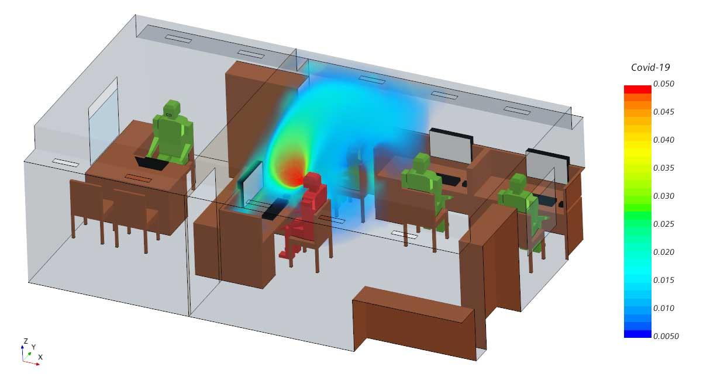 Strömungssimulationen CFD Aerosol-Konzentrationen im Raum